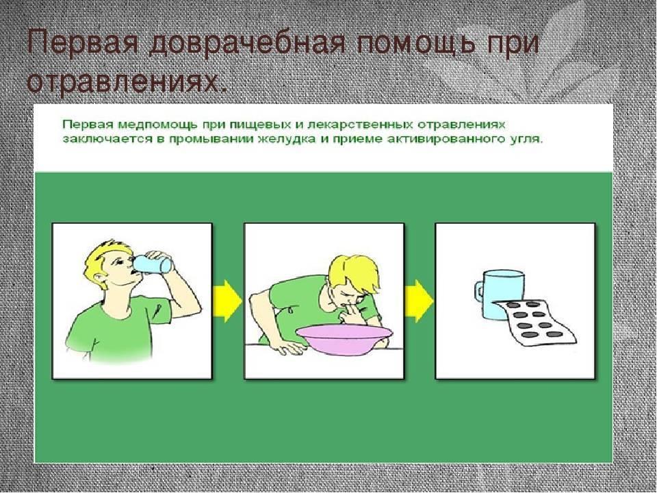 Правила оказания доврачебной помощи при пищевых отравлениях: алгоритм действий и советы