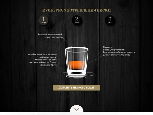 Как сделать коктейли с колой в домашних условиях