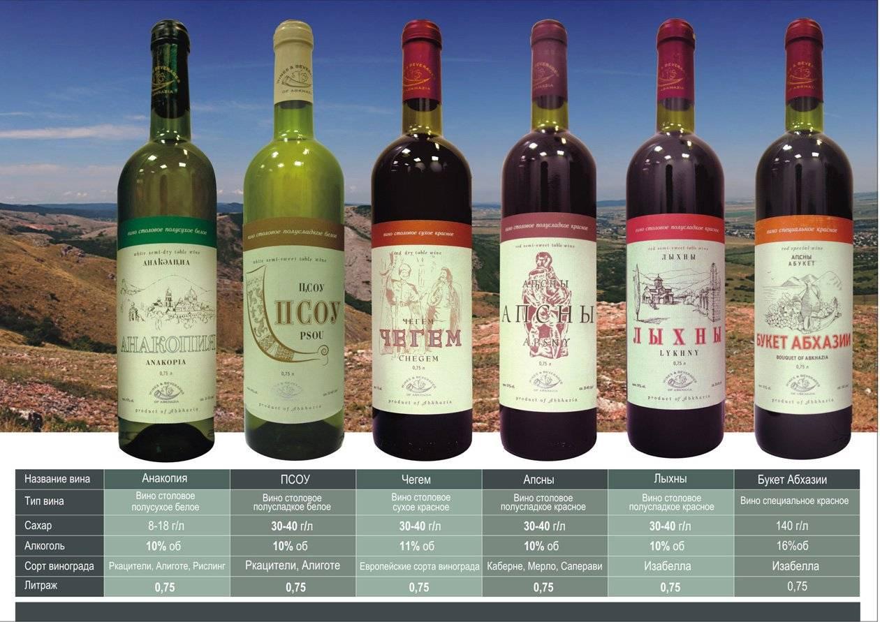 Обзор абхазского вина