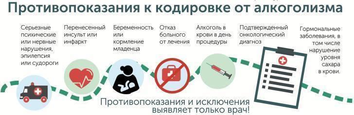 Как закодировать человека от алкоголя - эффективные способы, подготовка к процедурам и побочные эффекты
