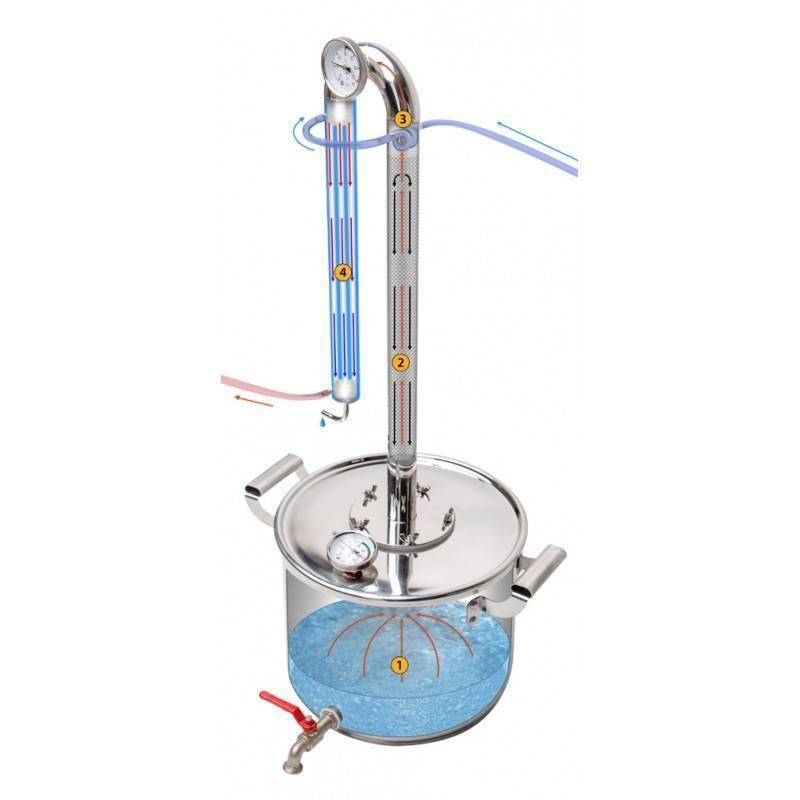 Обзор самогонного аппарата wein (вейн) самогонный аппарат wein