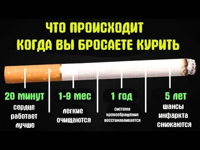 Кашель после отказа от курения, ответы врачей, консультация