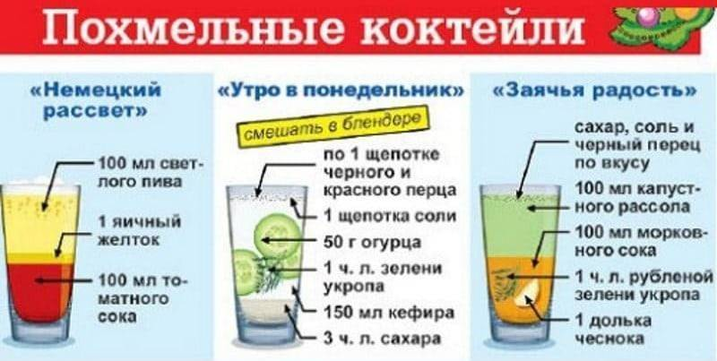 Томатный сок с похмелья: помогает с яйцом от алкоголя