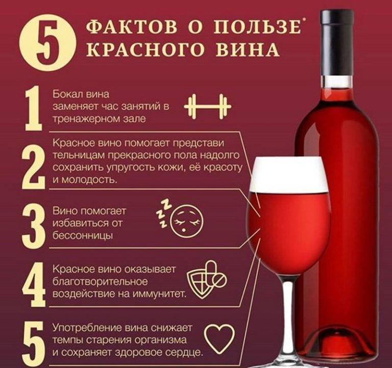 Вред и польза красного вина, кагора для здоровья человека