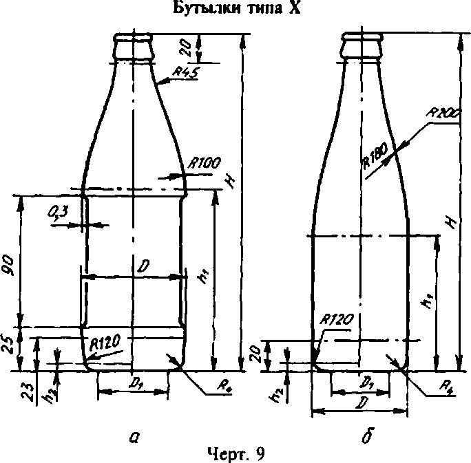 Гост 10117.1-2001 бутылки стеклянные для пищевых жидкостей. общие технические условия