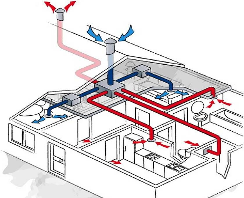 Эффективная вентиляция курительной комнаты и кальянной