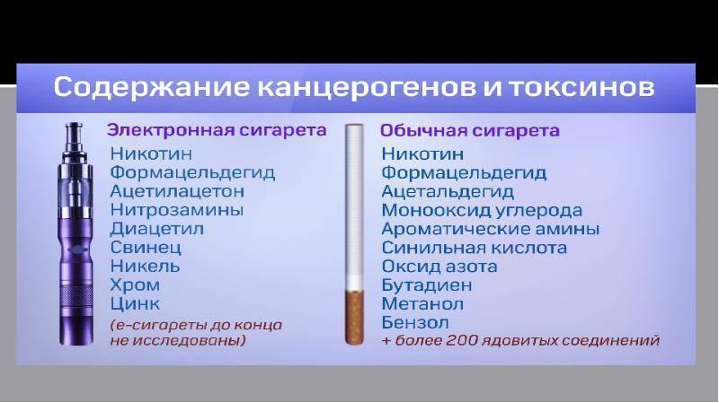 Виды намоток койлов для электронных сигарет: советы бывалых