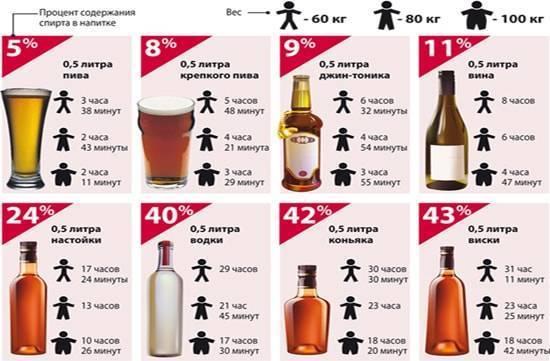 Полезно ли пить умеренно? и сколько это - умеренно?