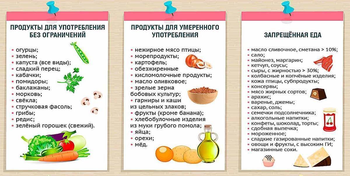 Какие фрукты нельзя сочетать. продукты, несовместимые с алкоголем