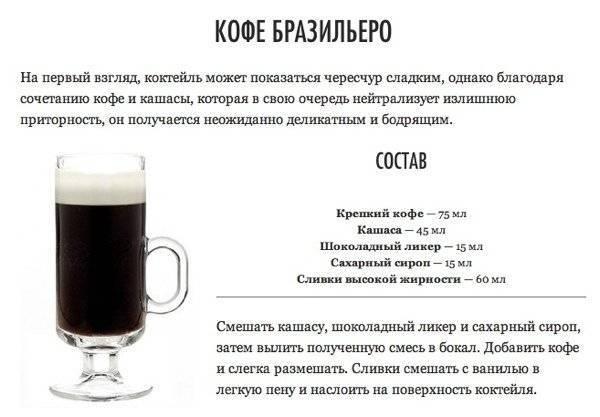 Как приготовить кофе с водкой - как называется, эффект, рецепты, последствия