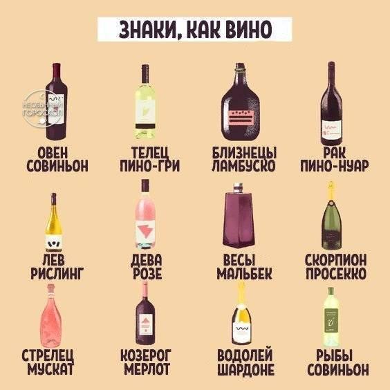 Подбираем вино к белому и красному мясу
