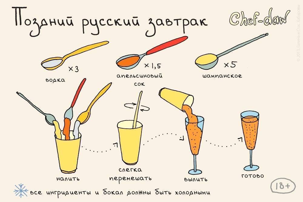 Способы приготовления коктейлей: основы миксологии