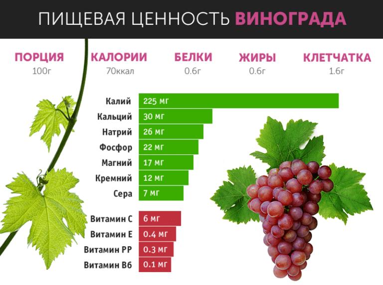 Калорийность вина: сколько калорий в сухом, полусладком и сладком вине? - международная платформа для барменов inshaker