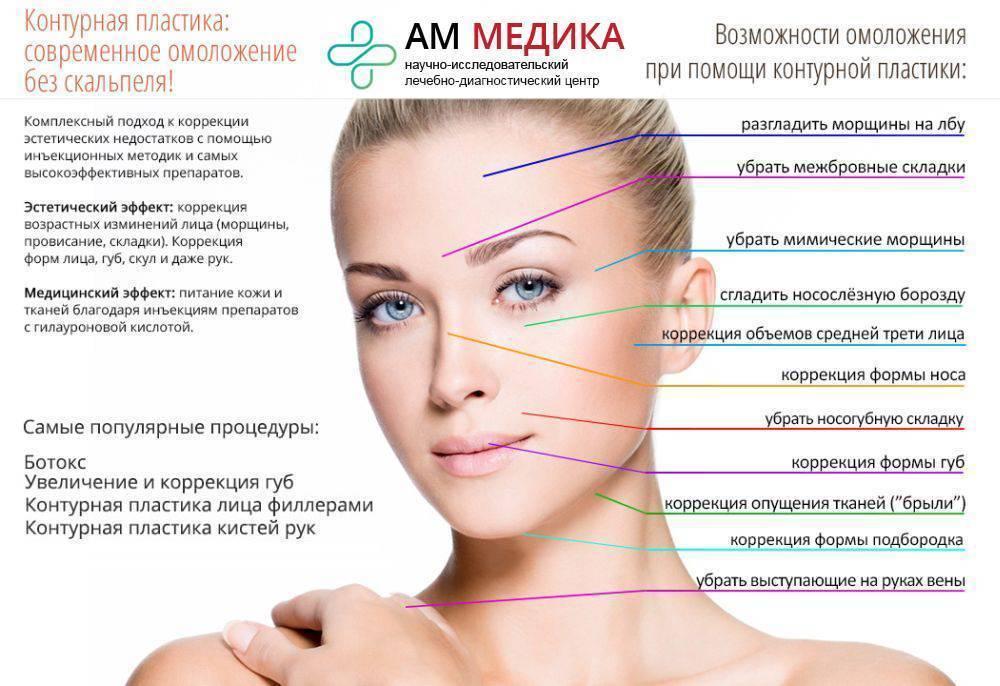 Чем опасны уколы красоты для здоровья кожи лица, в чем вред филлеров?