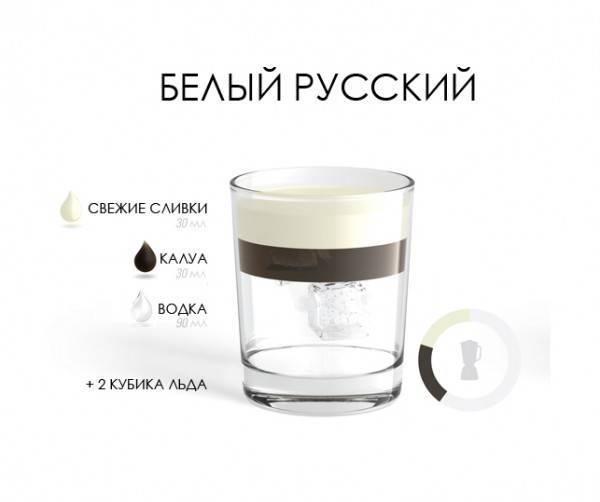 Коктейль белый русский — рецепт с фото: как сделать алкогольный коктейль white russian