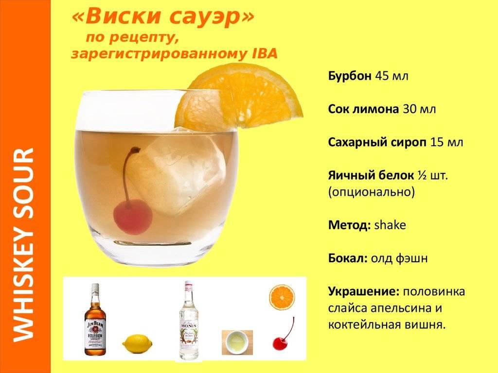 Виски с соком: рецепты популярных коктейлей