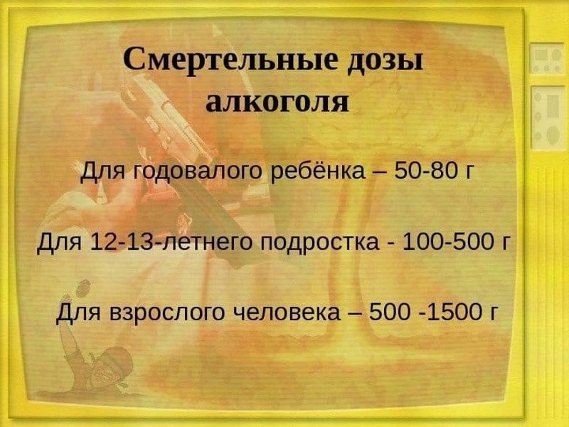Какова смертельная доза алкоголя, водки в промилле и литрах для человека? | bezprivychek.ru