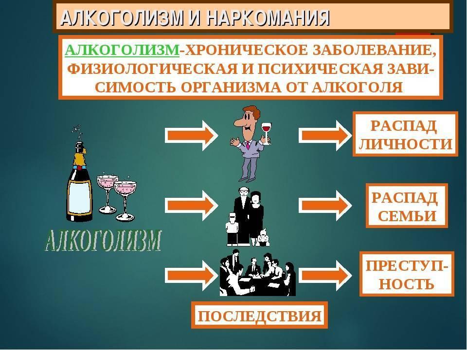 Алкоголизм, наркомания: причины, последствия и ключ к решению проблемы