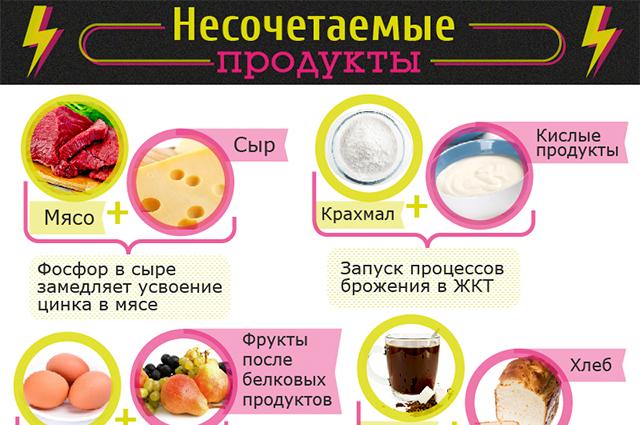 Фрукты и ягоды полезно употреблять с алкоголем - курати