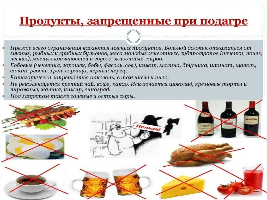 Алкоголь при подагре: можно ли пить водку, пиво, вино и как совмещать | zaslonovgrad.ru
