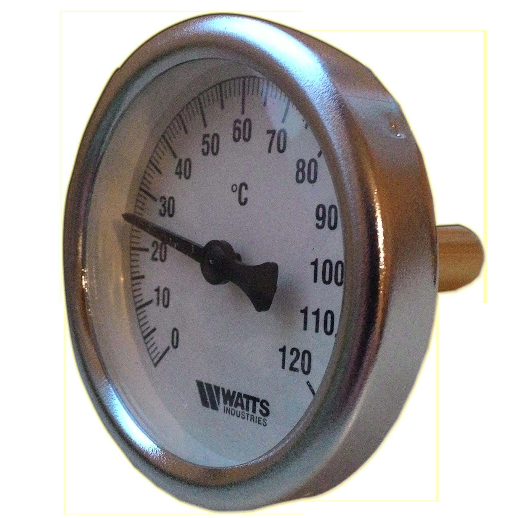 Виды и применение термометра для самогонного аппарата