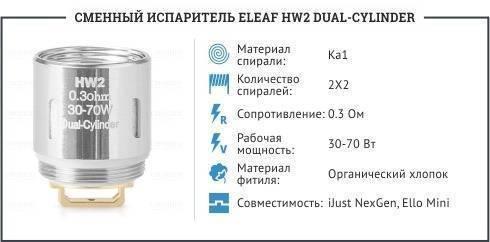 Замена испарителя в электронной сигарете