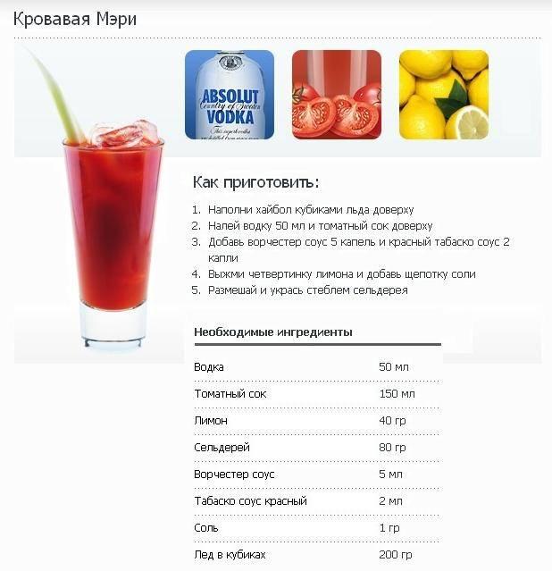 Кровавая мэри коктейль. рецепт, фото, история, как сделать в домашних условиях, классический состав, пропорции