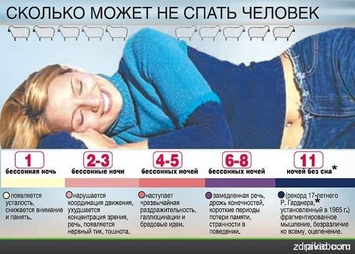 Сколько можно прожить без сна, и какие будут последствия