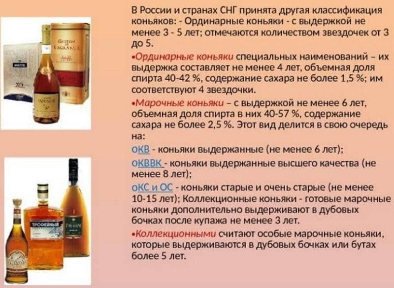 Чем бренди отличается от виски