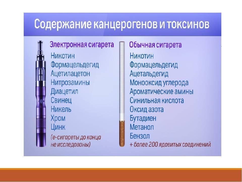 Электронные сигареты: кашель при использовании и как с ним бороться