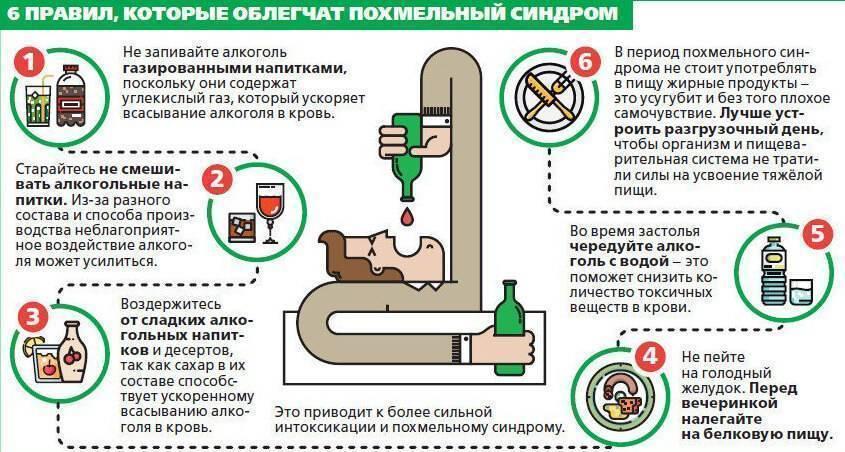 Что выпить от похмелья: препараты, средства, советы