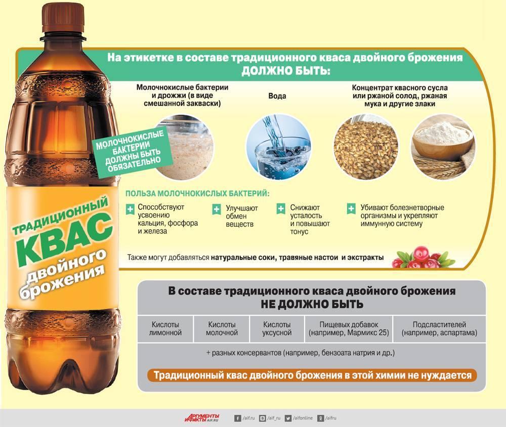 Квас: полезные свойства, вред и противопоказания. виды и калорийность кваса.