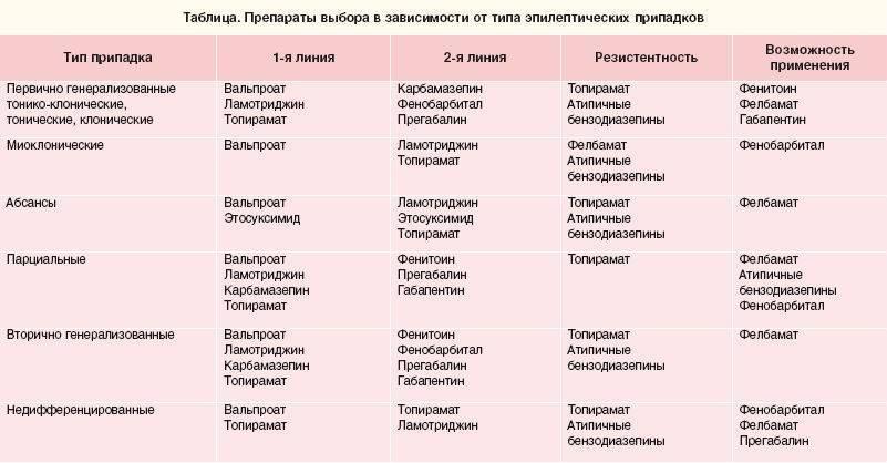 Зависимость от корвалола и её основные признаки