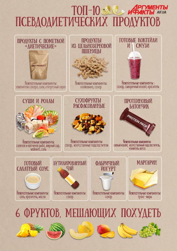 Фрукты и ягоды полезно употреблять с алкоголем
