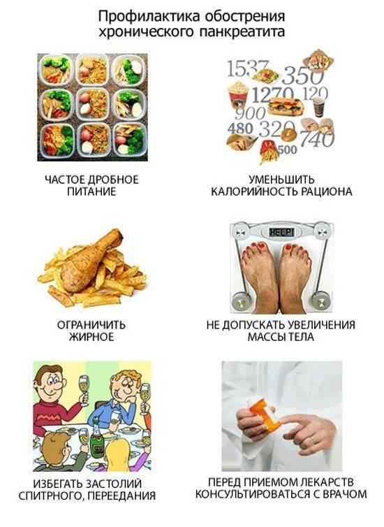 Урсосан при панкреатите: мнение специалистов, как принимать при панкреатите поджелудочной железы?