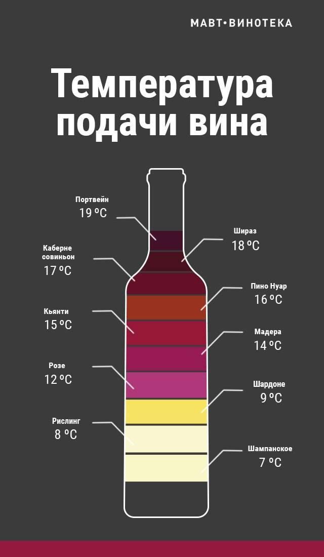 При какой температуре замерзает пиво? можно ли пить замороженное пиво? - культурно выпиваем