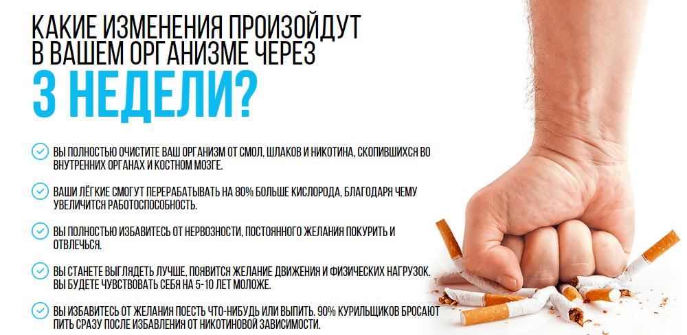 Изменение происходящие с организмом при бросании курить мужчинами и женщинами