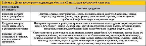"""Таблетки """"мужская сила"""": отзывы, инструкция по применению, состав - cureprostate.ru"""