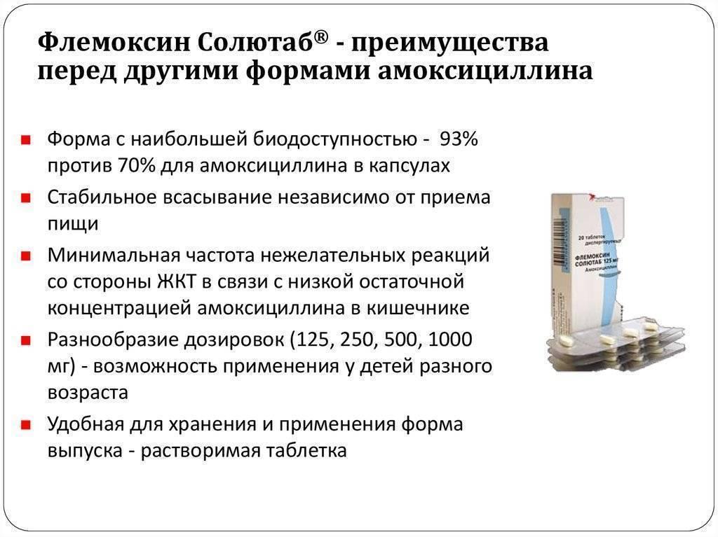 Флемоксин солютаб инструкция по применению, аналоги препарата