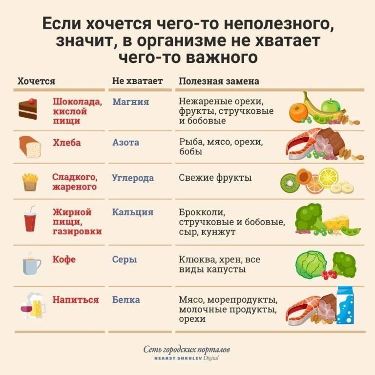 Продукты и напитки, которые нельзя совмещать с алкоголем
