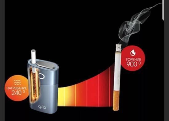 Электронная сигарета как выбрать лучшую