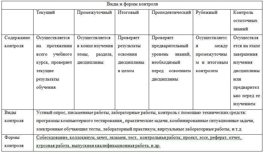Силденафил с3: отзывы, инструкция, аналоги :: syl.ru
