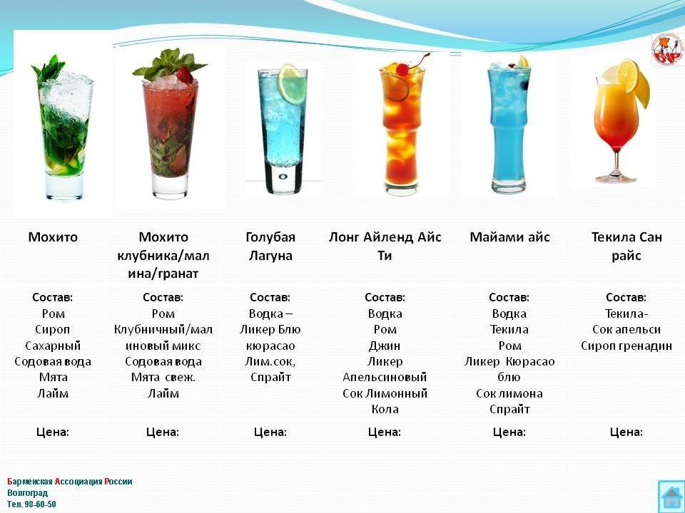 Алкогольные коктейли с мороженым: список, названия коктейлей, необходимые ингредиенты и рецепты приготовления