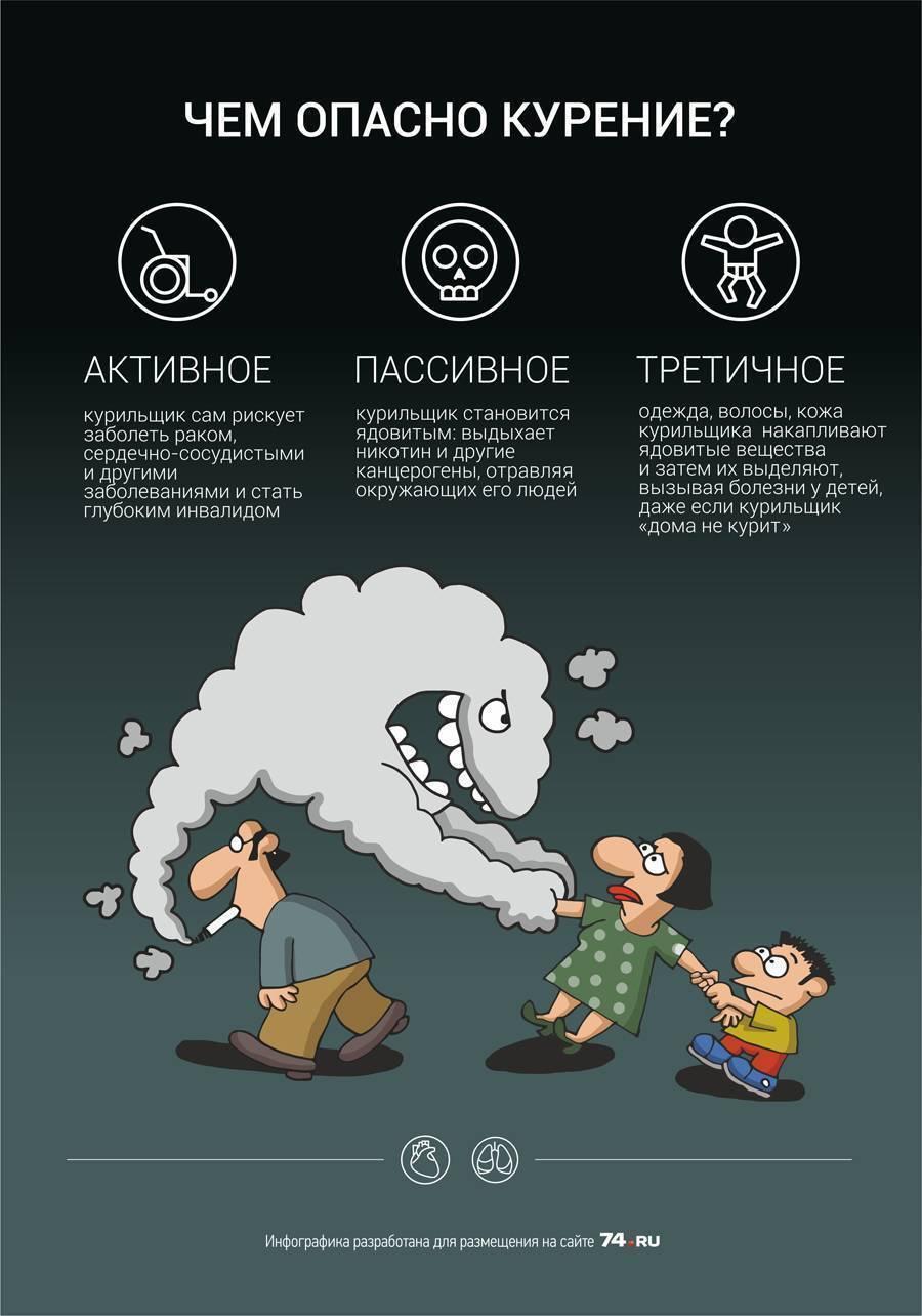 Бессонница при отказе от курения - опасность, терапия, профилактика