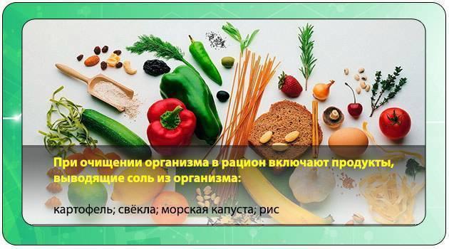 Как вывести соль из организма народными средствами | nur.kz