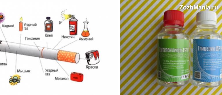 Вред глицерина для организма при вдыхании и курении отравление.ру вред глицерина для организма при вдыхании и курении