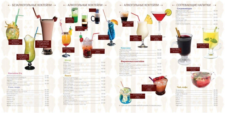 Калорийность виски разных видов и коктейлей на их основе. сколько калорий в виски с разной крепостью. есть ли польза от виски