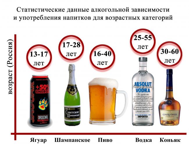 Сколько водки можно выпить? как пить не пьянея и не допуская похмелья?