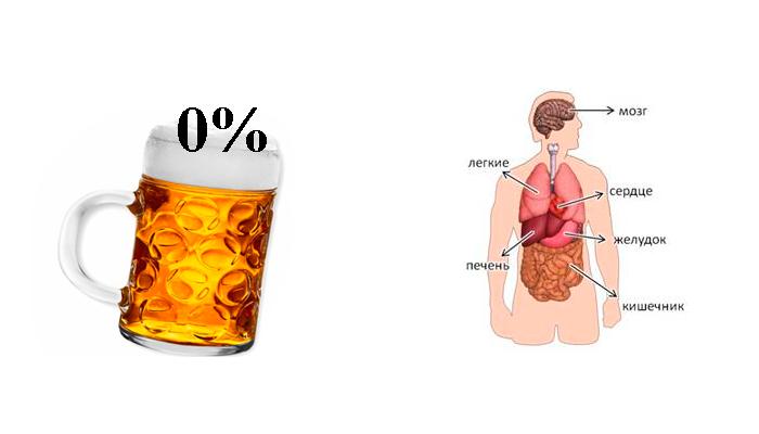 Интересный вопрос: можно ли пить безалкогольное пиво при кодировке?
