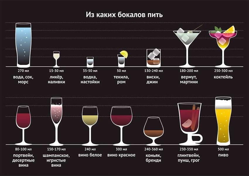 Сербская и болгарская ракия: что это такое? рецепт приготовления ракии